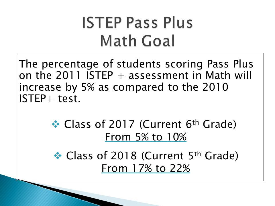 The percentage of students scoring Pass Plus on the 2011 ISTEP + assessment in Math will increase by 5% as compared to the 2010 ISTEP+ test.