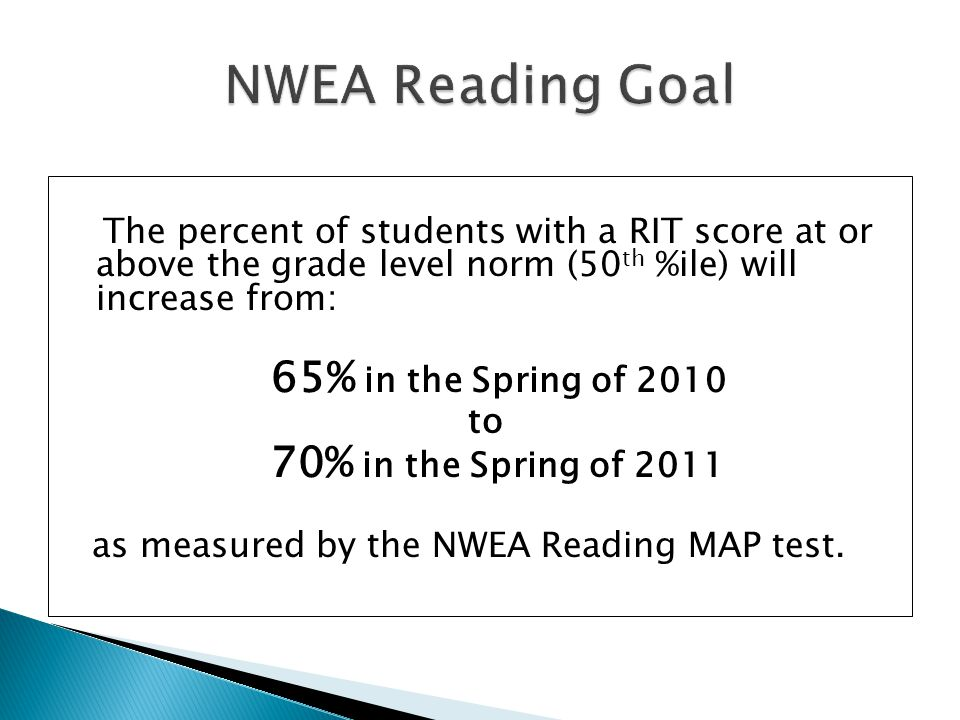 The percent of students with a RIT score at or above the grade level norm (50 th %ile) will increase from: 65% in the Spring of 2010 to 70% in the Spring of 2011 as measured by the NWEA Reading MAP test.