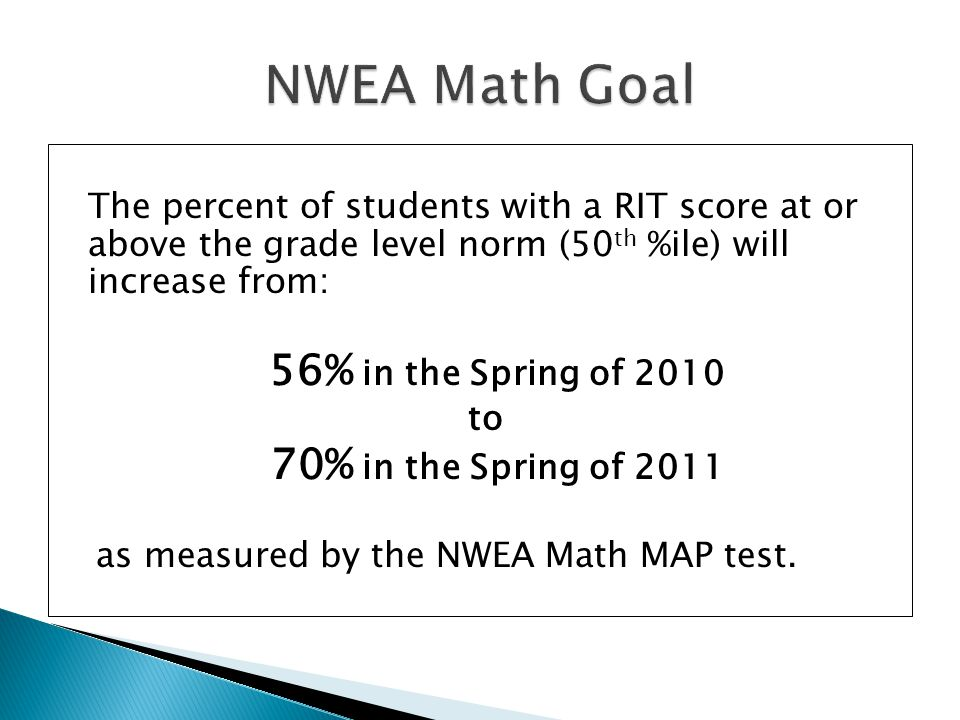 The percent of students with a RIT score at or above the grade level norm (50 th %ile) will increase from: 56% in the Spring of 2010 to 70% in the Spring of 2011 as measured by the NWEA Math MAP test.