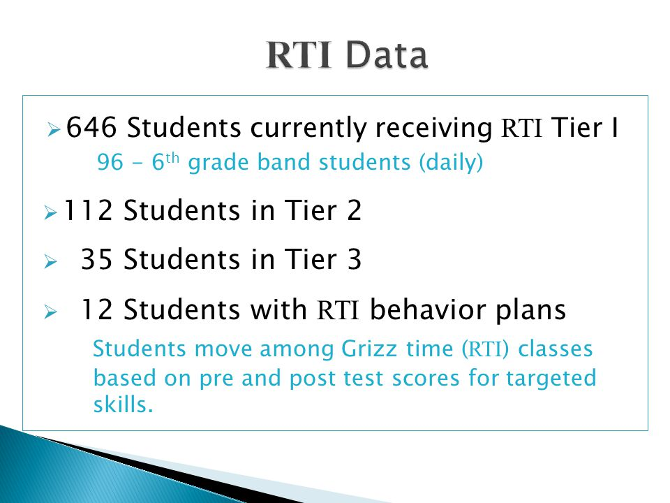  646 Students currently receiving RTI Tier I 96 - 6 th grade band students (daily)  112 Students in Tier 2  35 Students in Tier 3  12 Students with RTI behavior plans Students move among Grizz time ( RTI ) classes based on pre and post test scores for targeted skills.