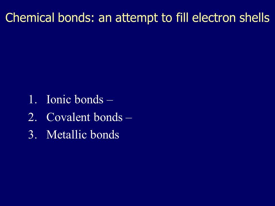 Chemical bonds: an attempt to fill electron shells 1.Ionic bonds – 2.Covalent bonds – 3.Metallic bonds