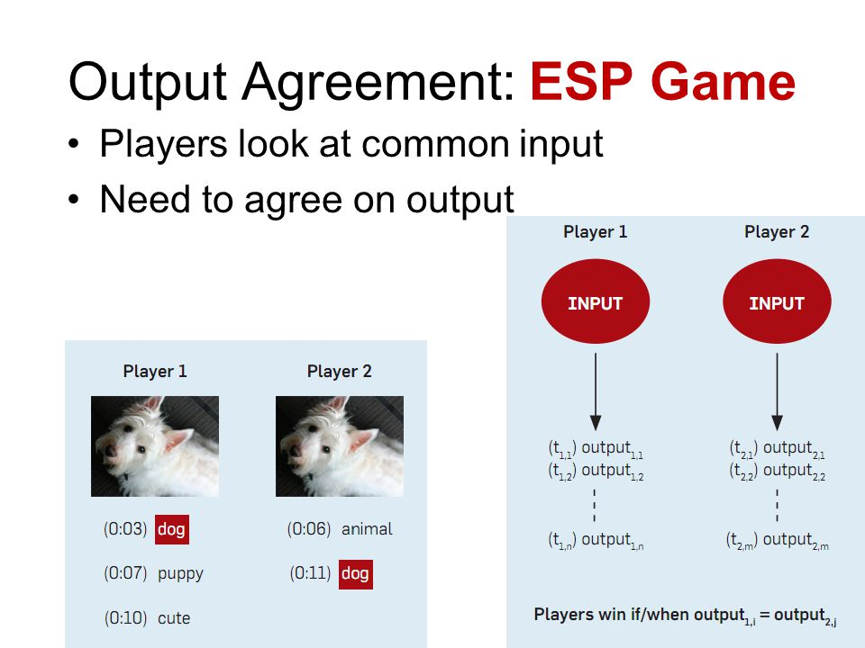 Output Agreement: ESP Game Players look at common input Need to agree on output