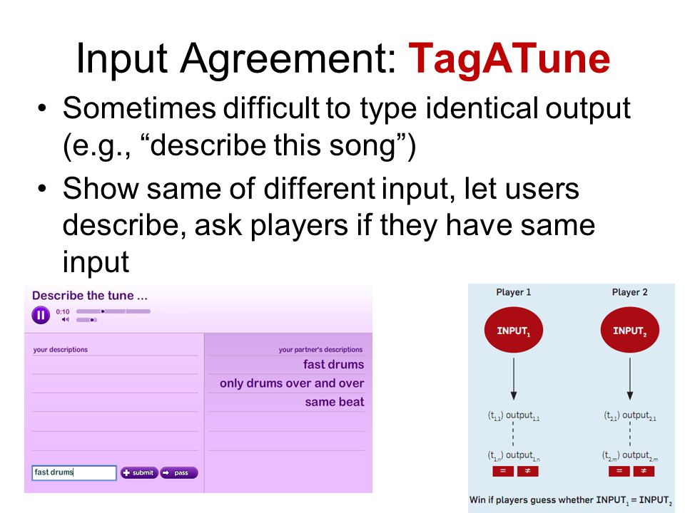 Input Agreement: TagATune Sometimes difficult to type identical output (e.g., describe this song ) Show same of different input, let users describe, ask players if they have same input