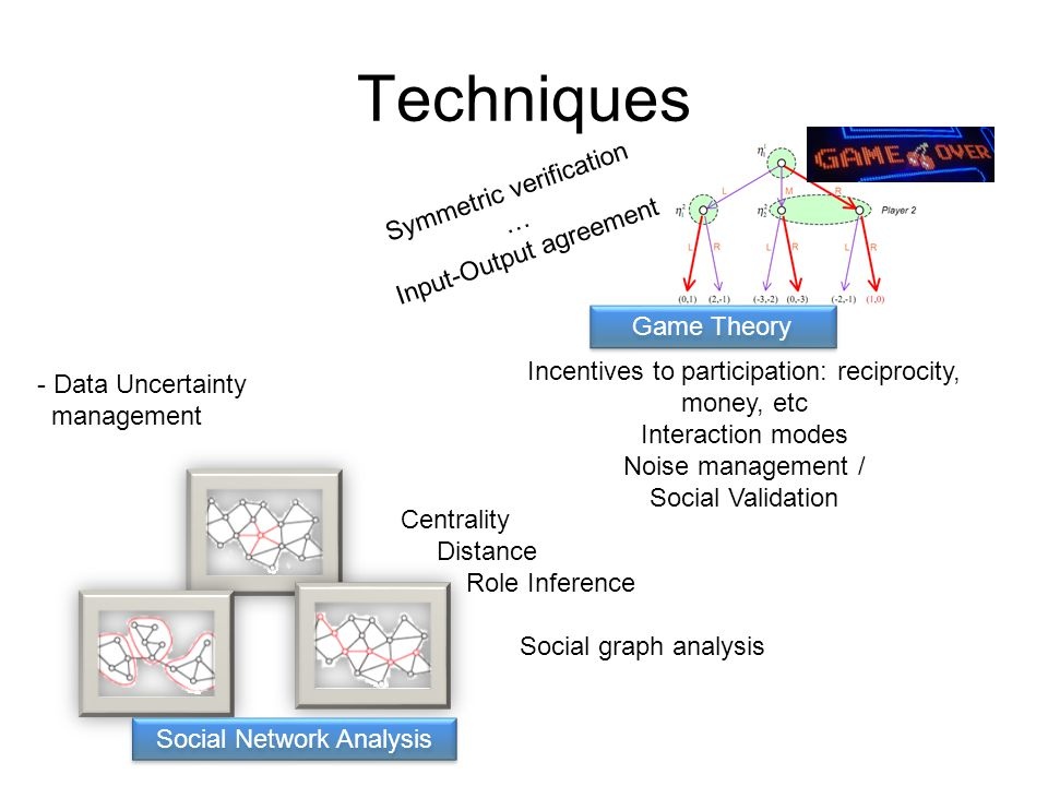 Techniques Social Network Analysis Game Theory Incentives to participation: reciprocity, money, etc Interaction modes Noise management / Social Validation Centrality Distance Role Inference Social graph analysis Symmetric verification … Input-Output agreement - Data Uncertainty management