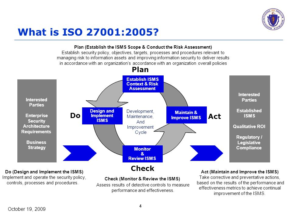 October 19, 2009 4 What is ISO 27001:2005.