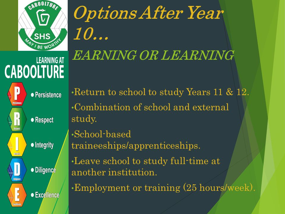 Options After Year 10… EARNING OR LEARNING Return to school to study Years 11 & 12.
