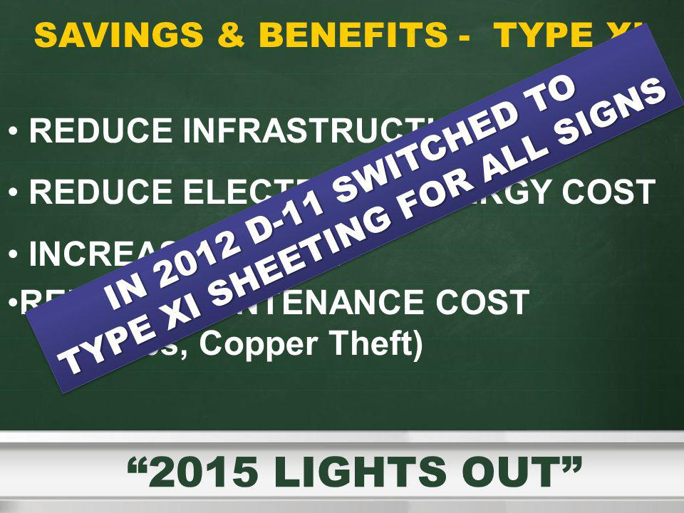 REDUCE INFRASTRUCTURE COST REDUCE ELECTRICAL ENERGY COST INCREASE SAFETY REDUCE MAINTENANCE COST (Bulbs, Copper Theft) SAVINGS & BENEFITS - TYPE XI 2015 LIGHTS OUT IN 2012 D-11 SWITCHED TO TYPE XI SHEETING FOR ALL SIGNS IN 2012 D-11 SWITCHED TO TYPE XI SHEETING FOR ALL SIGNS