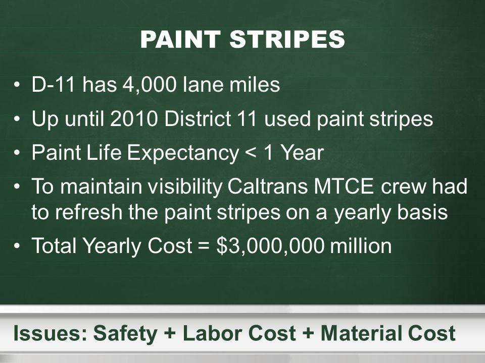 PAINT STRIPES D-11 has 4,000 lane miles Up until 2010 District 11 used paint stripes Paint Life Expectancy < 1 Year To maintain visibility Caltrans MTCE crew had to refresh the paint stripes on a yearly basis Total Yearly Cost = $3,000,000 million Issues: Safety + Labor Cost + Material Cost