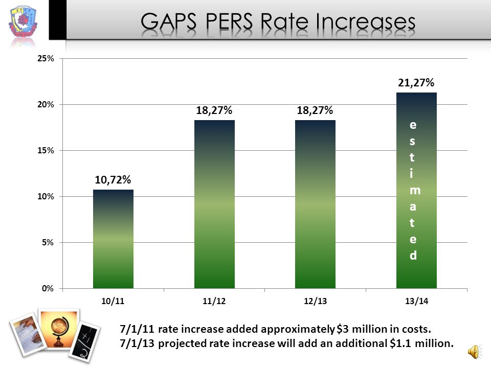 7/1/11 rate increase added approximately $3 million in costs.
