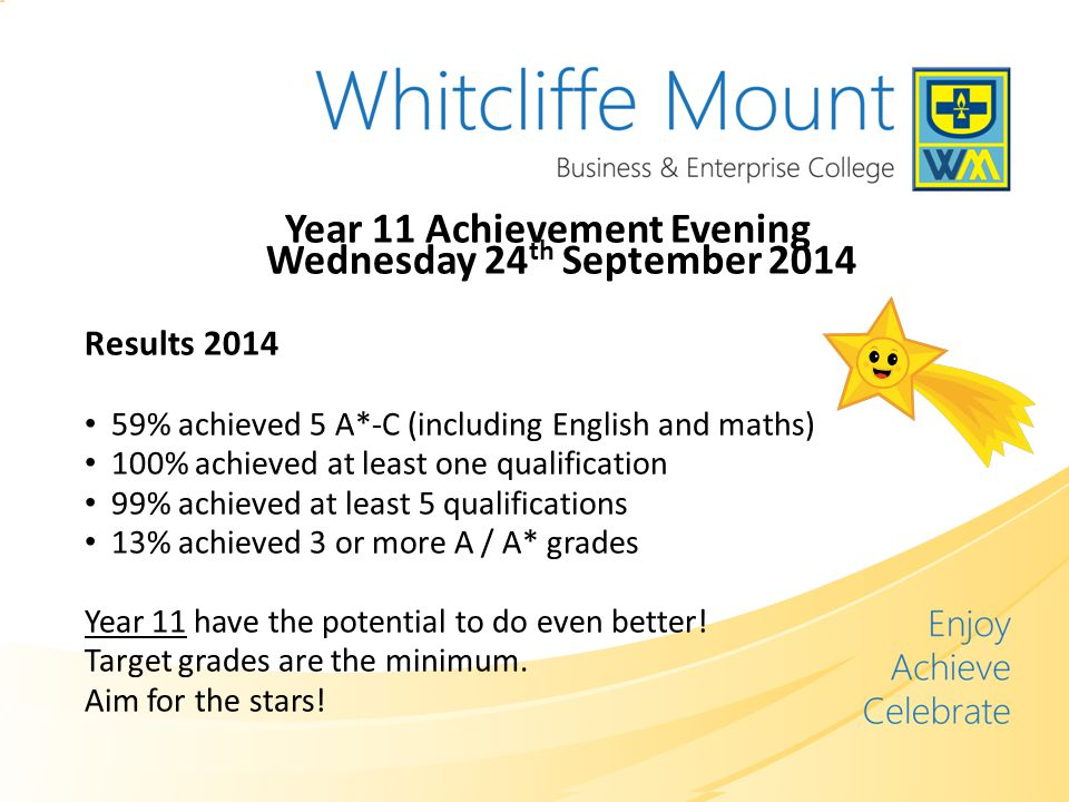 Year 11 Achievement Evening Wednesday 24 th September 2014 Results 2014 59% achieved 5 A*-C (including English and maths) 100% achieved at least one qualification 99% achieved at least 5 qualifications 13% achieved 3 or more A / A* grades Year 11 have the potential to do even better.