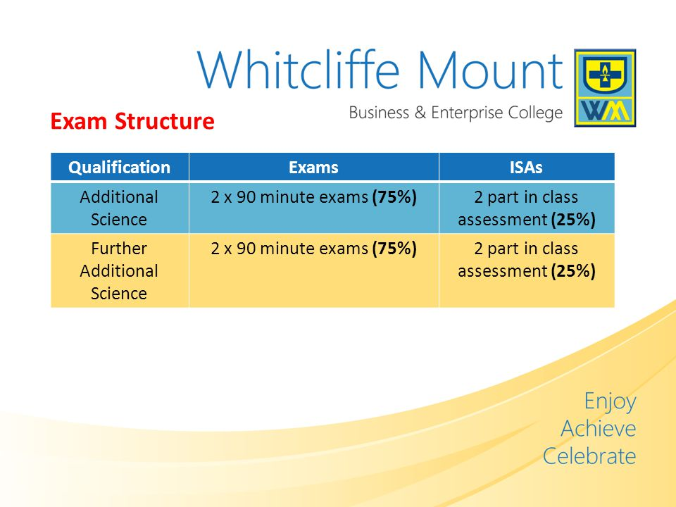 Exam Structure QualificationExamsISAs Additional Science 2 x 90 minute exams (75%)2 part in class assessment (25%) Further Additional Science 2 x 90 minute exams (75%)2 part in class assessment (25%)