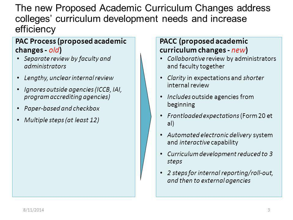 The new Proposed Academic Curriculum Changes address colleges' curriculum development needs and increase efficiency PAC Process (proposed academic changes - old) Separate review by faculty and administrators Lengthy, unclear internal review Ignores outside agencies (ICCB, IAI, program accrediting agencies) Paper-based and checkbox Multiple steps (at least 12) PACC (proposed academic curriculum changes - new) Collaborative review by administrators and faculty together Clarity in expectations and shorter internal review Includes outside agencies from beginning Frontloaded expectations (Form 20 et al) Automated electronic delivery system and interactive capability Curriculum development reduced to 3 steps 2 steps for internal reporting/roll-out, and then to external agencies 8/11/20143