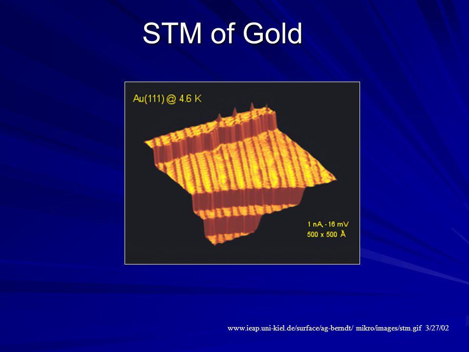 STM of Gold www.ieap.uni-kiel.de/surface/ag-berndt/ mikro/images/stm.gif 3/27/02