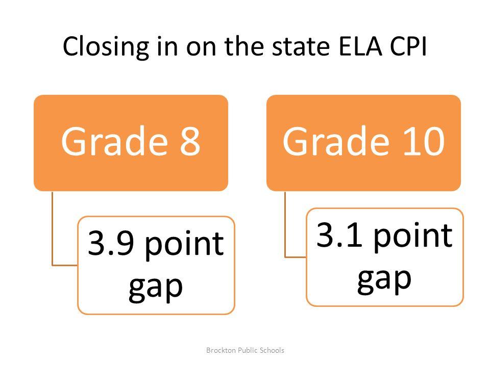 Closing in on the state ELA CPI Grade 8 3.9 point gap Grade 10 3.1 point gap Brockton Public Schools