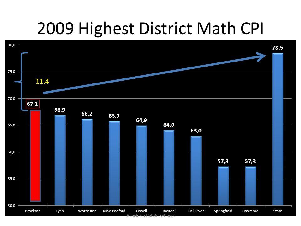 2009 Highest District Math CPI 11.4 Brockton Public Schools