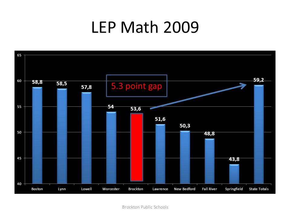 LEP Math 2009 5.3 point gap Brockton Public Schools