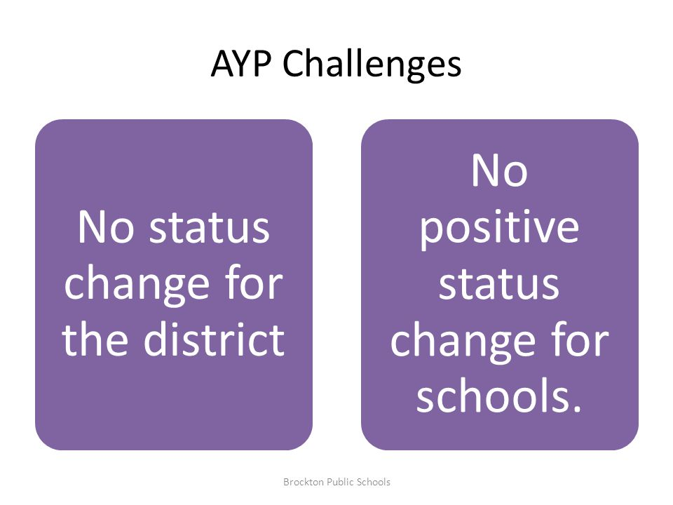 AYP Challenges No status change for the district No positive status change for schools.