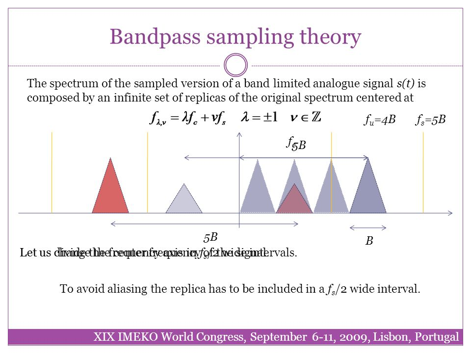 Bandpass sampling theory The spectrum of the sampled version of a band limited analogue signal s(t) is composed by an infinite set of replicas of the original spectrum centered at fcfc B f u =4B Let us divide the frequency axis in f s /2 wide intervals.