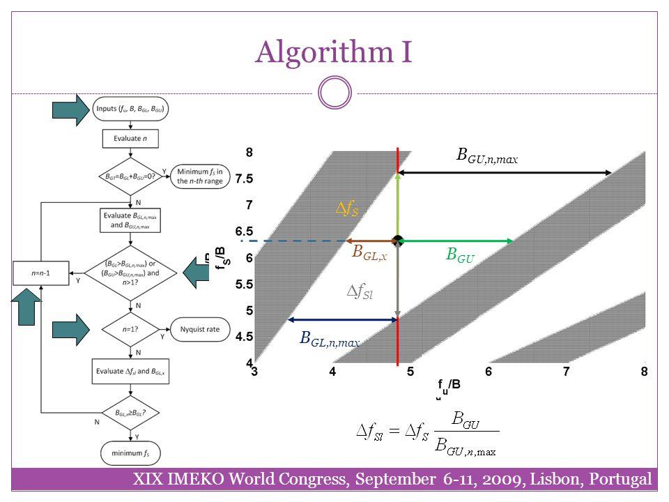 Algorithm I B GL,n,max B GU,n,max B GL,n,max fSfS B GU  f Sl B GL,x XIX IMEKO World Congress, September 6-11, 2009, Lisbon, Portugal