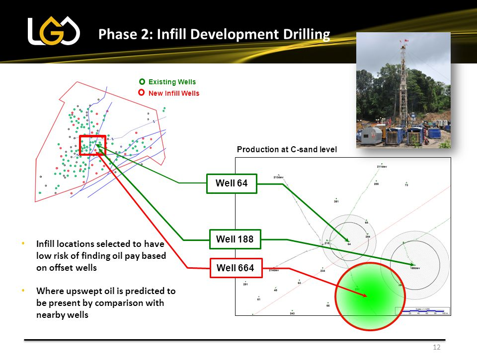 New Infill Wells Existing Wells Production at C-sand level 12 Phase 2: Infill Development Drilling Infill locations selected to have low risk of findi