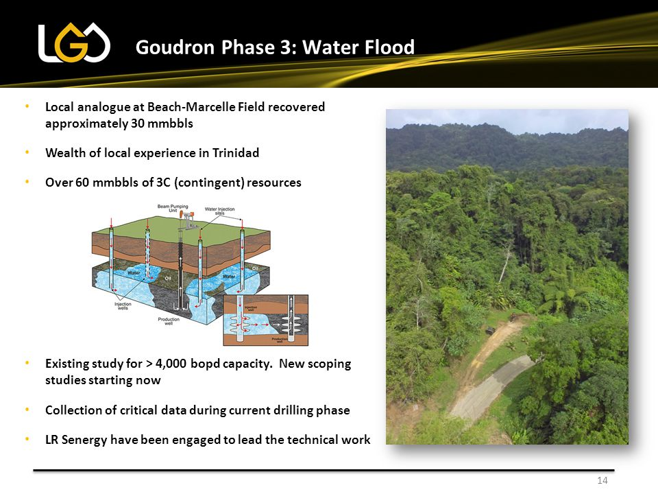 14 Goudron Phase 3: Water Flood Local analogue at Beach-Marcelle Field recovered approximately 30 mmbbls Wealth of local experience in Trinidad Over 6