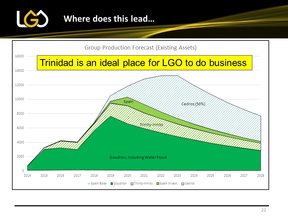 Where does this lead… 22 Installing new well tanks Trinidad is an ideal place for LGO to do business