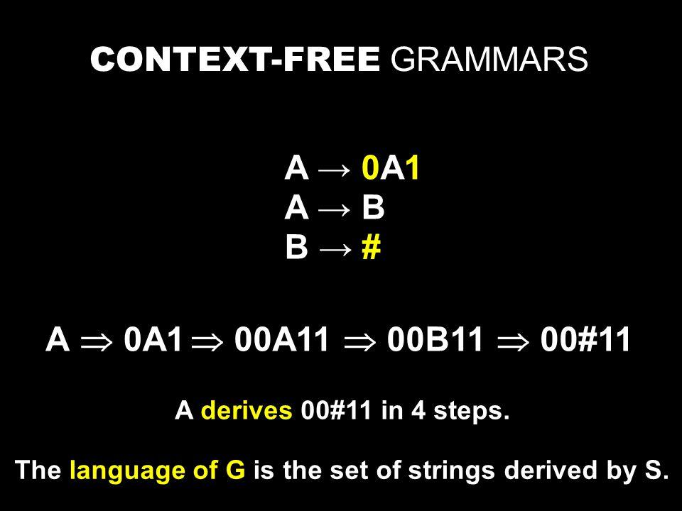 VERY INTERESTING CFGs… http://java.sun.com/docs/books/jls/third_edition/html/j3TOC.html http://docs.python.org/reference/grammar.html
