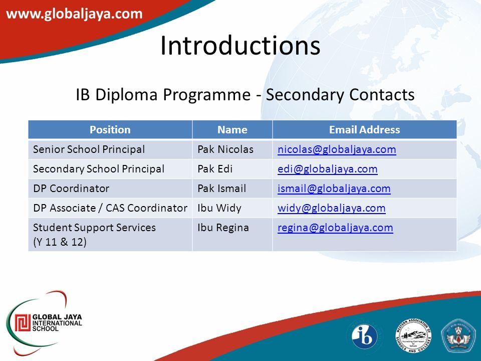 Introductions IB Diploma Programme - Secondary Contacts PositionNameEmail Address Senior School PrincipalPak Nicolasnicolas@globaljaya.com Secondary S