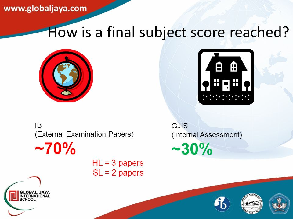 How is a final subject score reached.