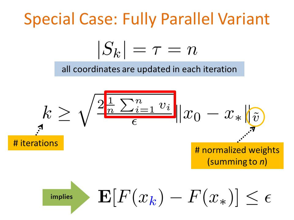 Special Case: Fully Parallel Variant all coordinates are updated in each iteration # normalized weights (summing to n) # iterations implies