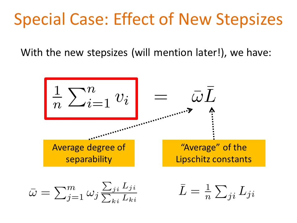 Special Case: Effect of New Stepsizes Average degree of separability Average of the Lipschitz constants With the new stepsizes (will mention later!), we have: