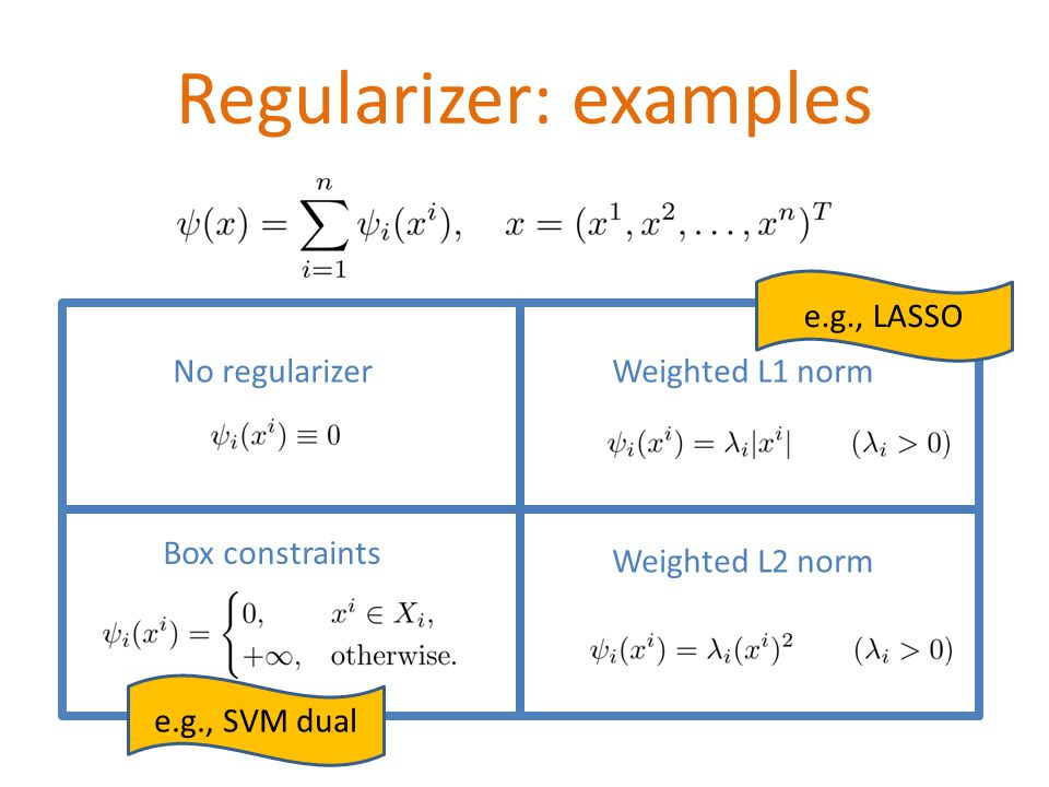 Regularizer: examples No regularizerWeighted L1 norm Weighted L2 norm Box constraints e.g., SVM dual e.g., LASSO