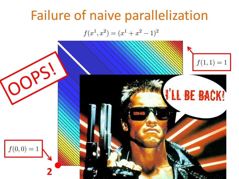 Failure of naive parallelization 2 O O P S !