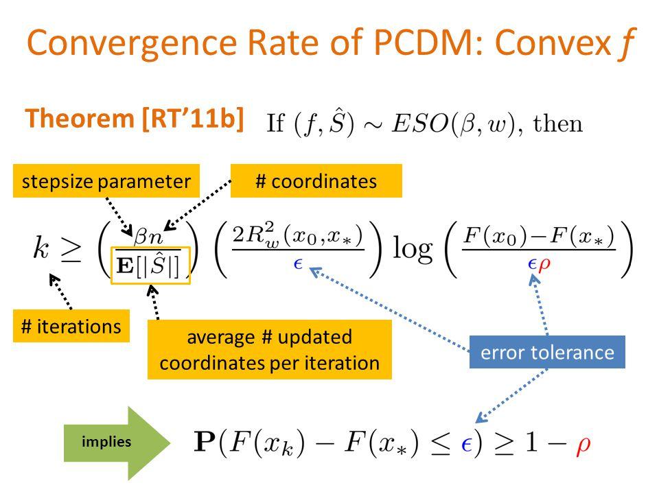 Convergence Rate of PCDM: Convex f average # updated coordinates per iteration # coordinatesstepsize parameter error tolerance # iterations implies Theorem [RT'11b]