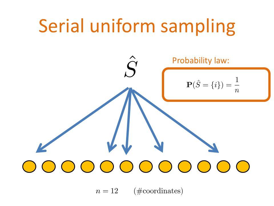 Serial uniform sampling Probability law: