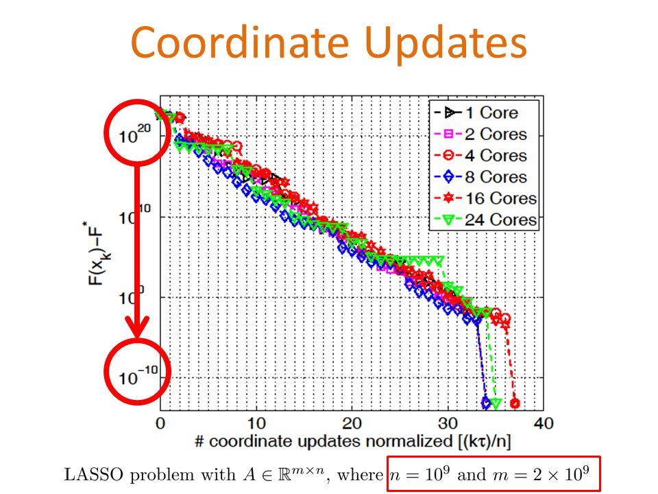 Coordinate Updates