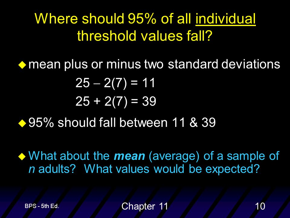 BPS - 5th Ed. Chapter 1110 Where should 95% of all individual threshold values fall.