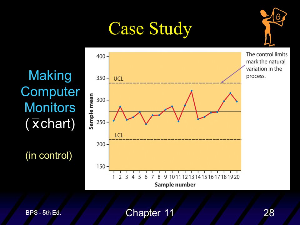BPS - 5th Ed. Chapter 1128 Case Study Making Computer Monitors ( chart) (in control)