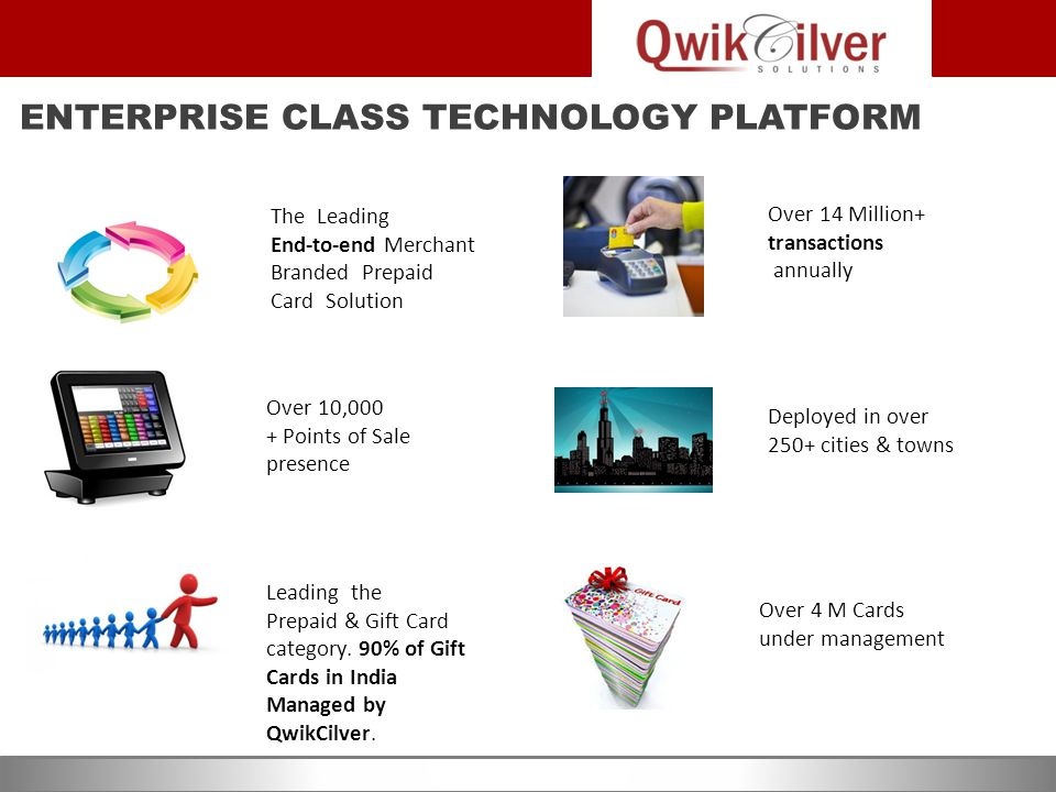 ENTERPRISE CLASS TECHNOLOGY PLATFORM The Leading End-to-end Merchant Branded Prepaid Card Solution Over 14 Million+ transactions annually Over 4 M Cards under management Deployed in over 250+ cities & towns Over 10,000 + Points of Sale presence Leading the Prepaid & Gift Card category.