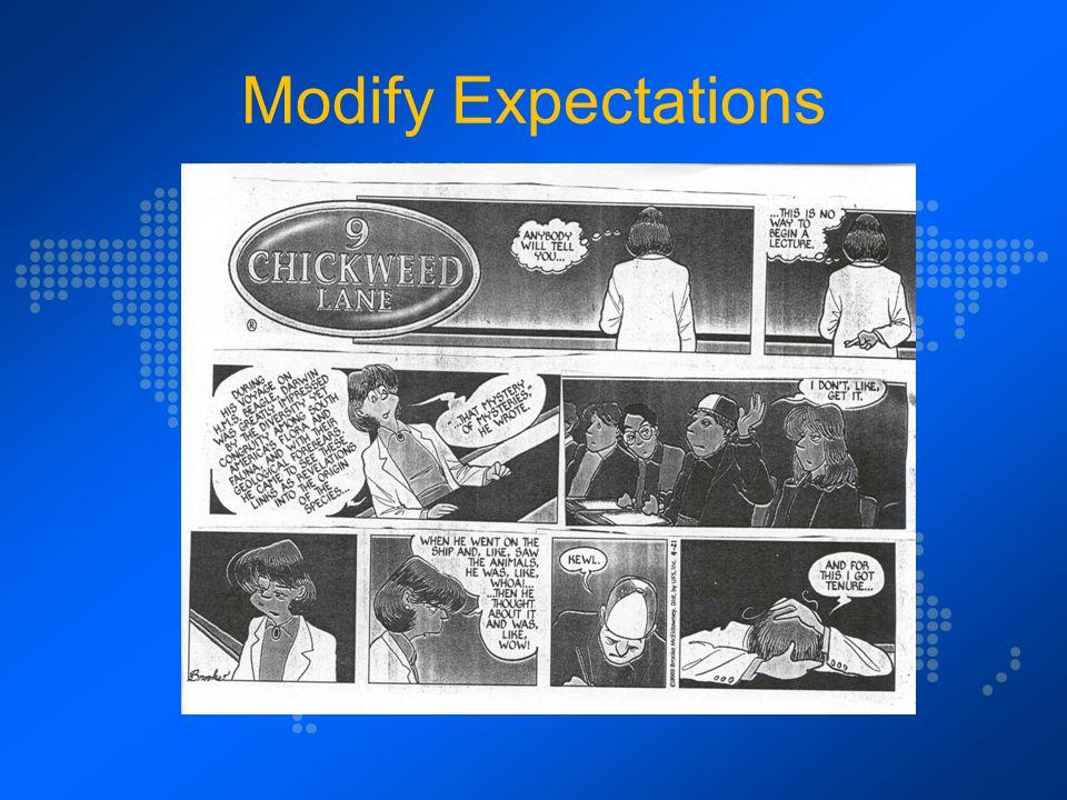 Modify Expectations