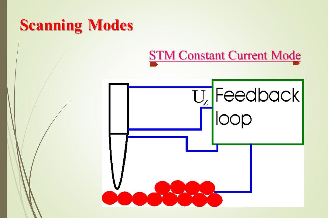 Scanning Modes Scanning Modes   STM Constant Current Mode