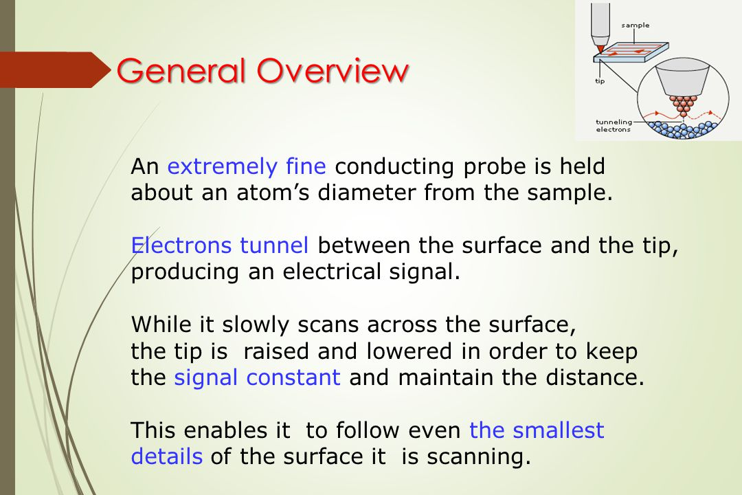 General Overview An extremely fine conducting probe is held about an atom's diameter from the sample.