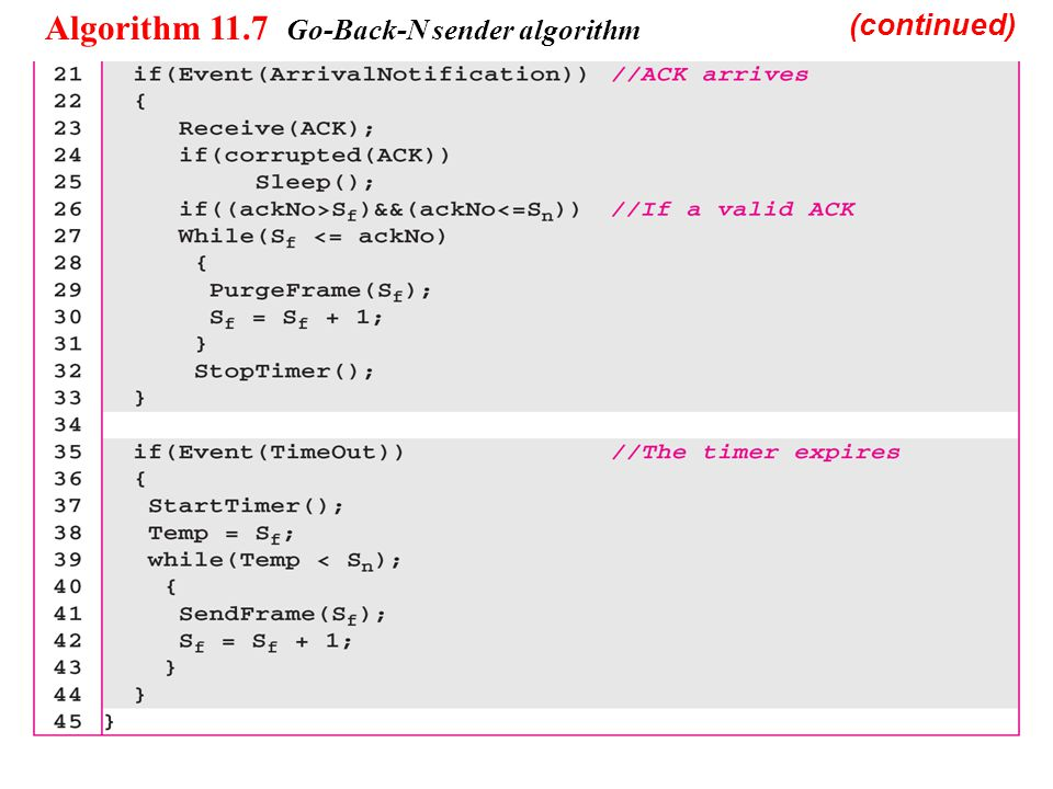 Algorithm 11.7 Go-Back-N sender algorithm (continued)
