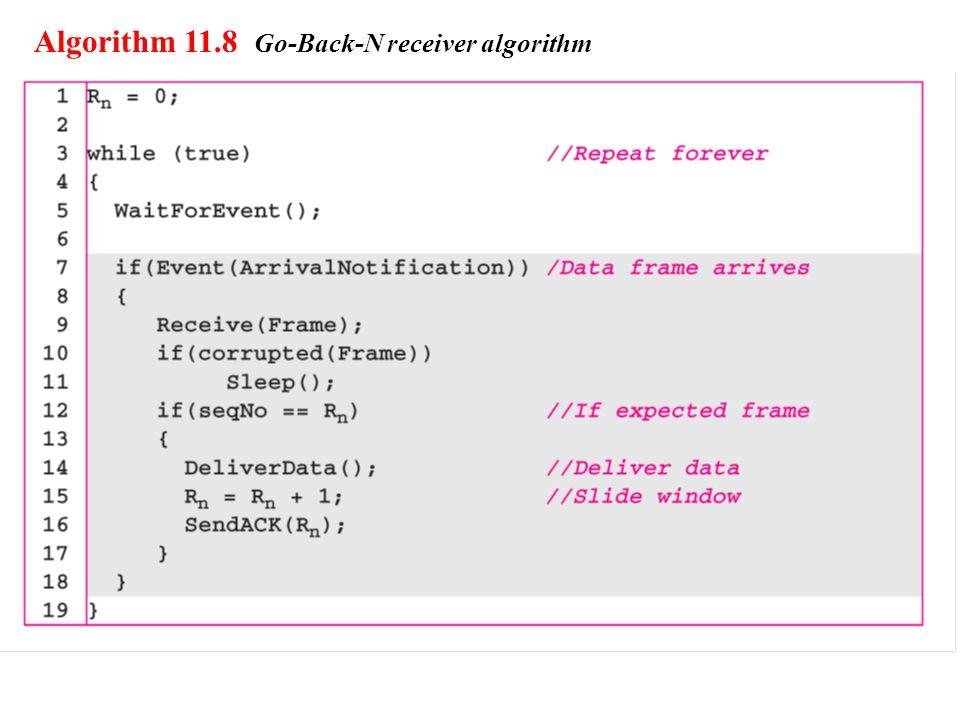 Algorithm 11.8 Go-Back-N receiver algorithm