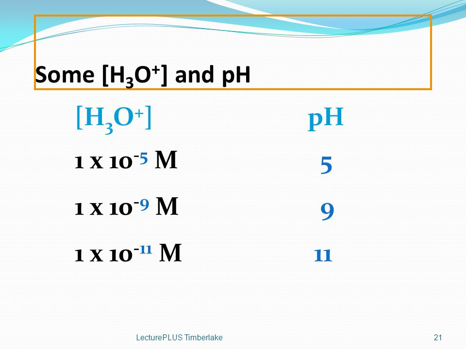 Some [H 3 O + ] and pH [H 3 O + ] pH 1 x 10 -5 M 5 1 x 10 -9 M 9 1 x 10 -11 M 11 LecturePLUS Timberlake21