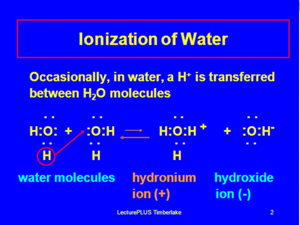 Ionization of Water youtube Ionization of Water youtube (29 secs) H+ will quickly attach to another water molecule