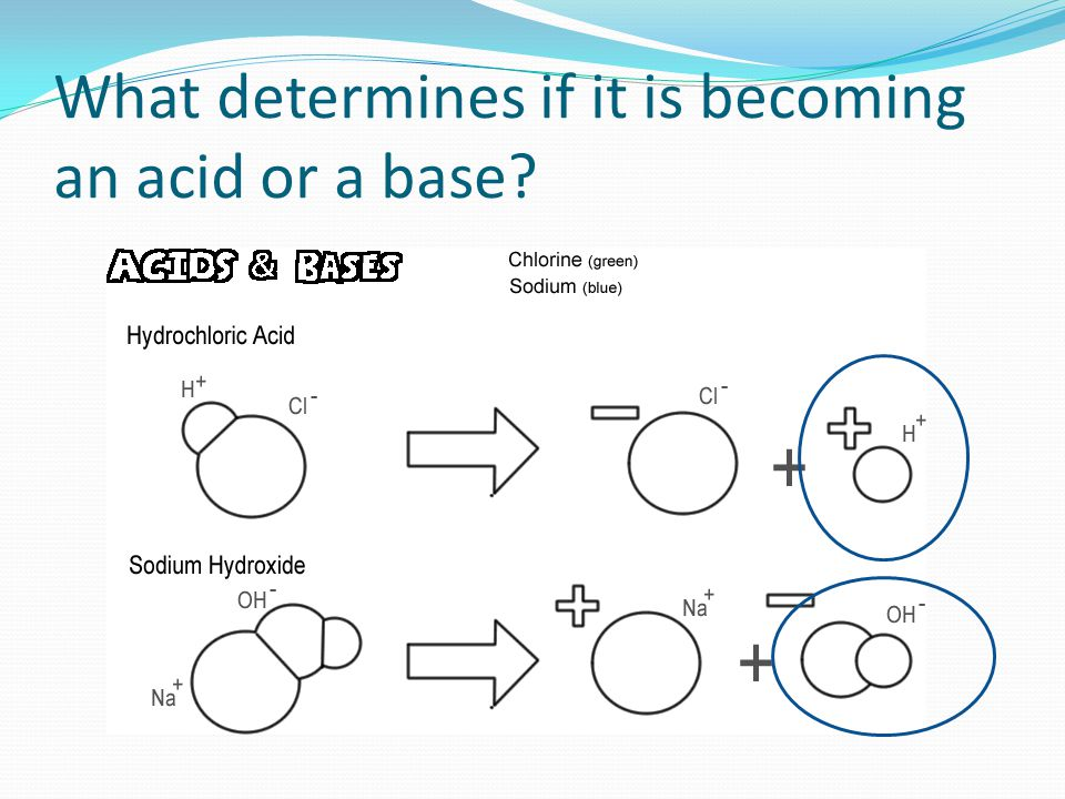 What determines if it is becoming an acid or a base