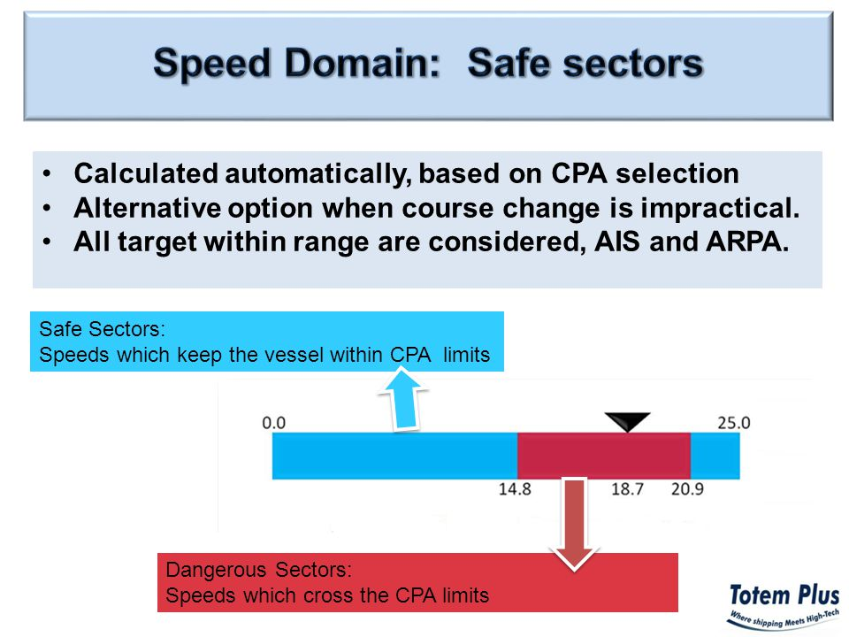 Calculated automatically, based on CPA selection Alternative option when course change is impractical.