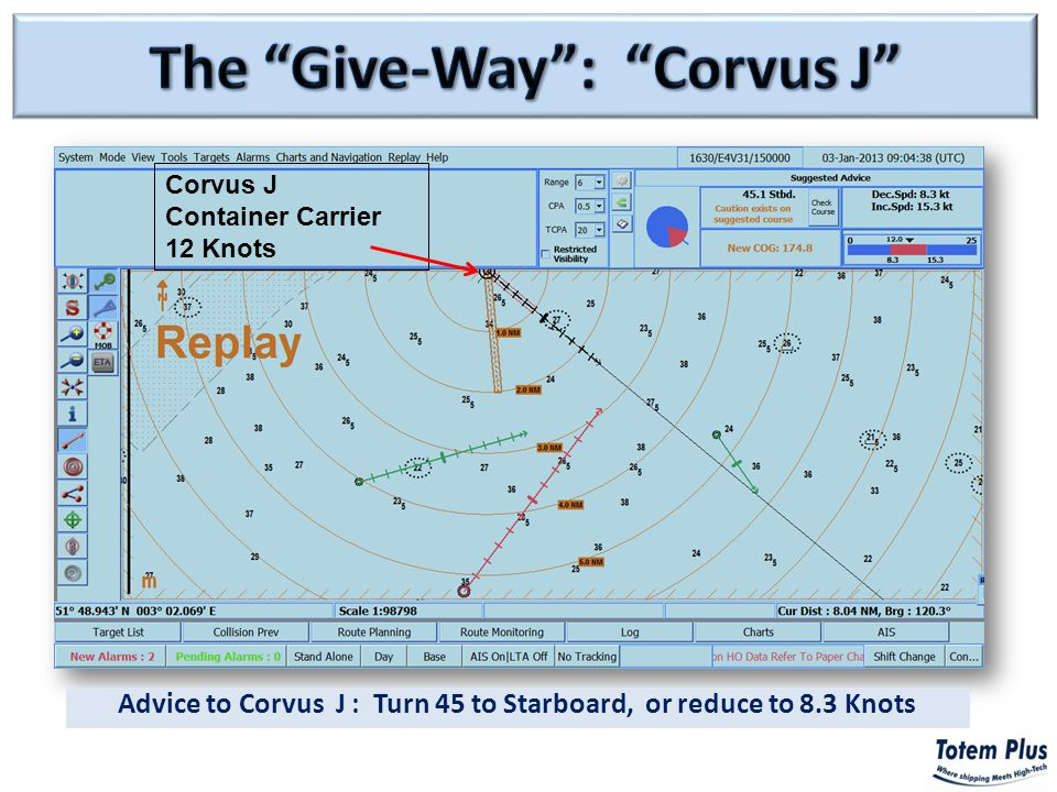 Advice to Corvus J : Turn 45 to Starboard, or reduce to 8.3 Knots Corvus J Container Carrier 12 Knots