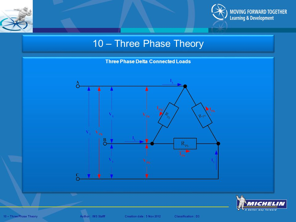 Presentation : IMS – Tech Managers ConferenceAuthor : IMS StaffCreation date : 08 March 2012Classification : D3Conservation :Page : ‹#› 10 – Three Phase TheoryAuthor : IMS StafffCreation date : 5 Nov 2012Classification : D3 Three Phase Delta Connected Loads 10 – Three Phase Theory
